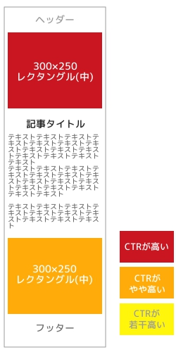 ctr_sp