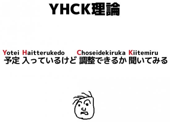 YHCK理論